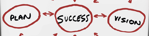 Success Diagram - Dry Erase Board with Red Marker